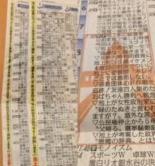 テレビ東京×池上彰、ラテ欄使って投票呼びかけ カラー広告も