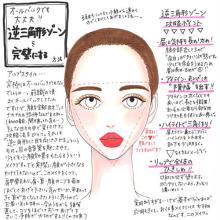 アップスタイルでもかわいい♡ポイントは「顔の余白のバランス」を意識したメイクにあり