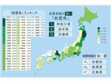 """地震への備え、大丈夫? 耐震意識の高い""""耐震県""""第1位は神奈川"""