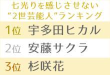 """親の七光りを感じさせない""""2世芸能人""""ランキング、1位は宇多田ヒカル"""