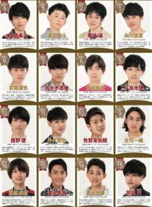 """""""令和初""""ジュノンボーイ候補105人が決定 王子様、12歳、高学歴大学生など十人十色"""