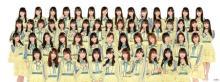 『サマステ』ライブ出演者第2弾 AKB・SKE・HKT48、渡辺美優紀に鈴木愛理も