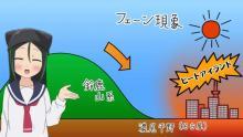 TVアニメ『 八十亀ちゃんかんさつにっき 』第11話「涼しくにゃあ」【感想コラム】