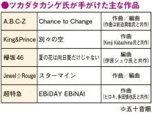 Jewel☆Rougeを手がけたツカダタカシゲ、ボカロやR&Bを得意とする注目の新世代クリエイター