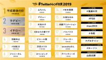 『#Twitterトレンド大賞』1位は「平成最後の日」 2位「ラグビー」、3位「イチロー」