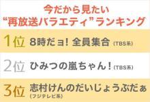 「再放送してほしいバラエティ」1位は『8時だョ!全員集合』 志村さん偲び、3番組がランクイン