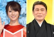 【2020上半期CM放送回数ランキング】女性は深田恭子、男性は松本白鸚がともに初1位