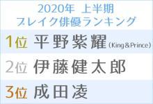 『上半期ブレイク俳優』はキンプリ・平野紫耀 ドラマ延期も露出増で首位に