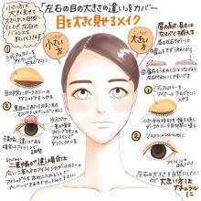 左右の目の大きさの違いに悩む人必見。コンプレックスを解消する「左右非対称カバーメイク」を解説します♡