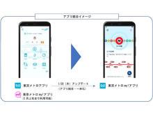 「東京メトロアプリ」がバージョンアップ!「混雑見える化」など新機能追加