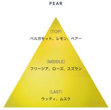 再販希望の声多数!みずみずしい洋梨×フローラルの香り「ペアー」の限定フレグランスが再登場します
