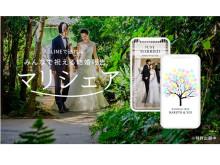 オンライン上でご祝儀が受け取れる!結婚報告サービス「マリシェア」が登場