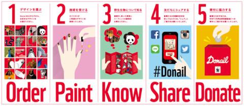 ジャイアントパンダやニホンウナギがあなたの爪を彩ります! スタッフブログ WWFジャパン