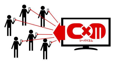 視聴者が体験できるCM『CxM シーバイエム』とは?