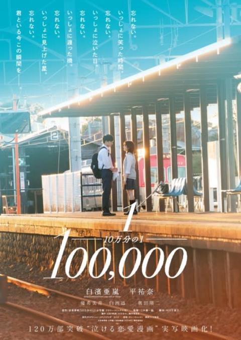 白濱亜嵐×平祐奈W主演の映画『10万分の1』 追加キャストに優希美青、白洲迅、奥田瑛二