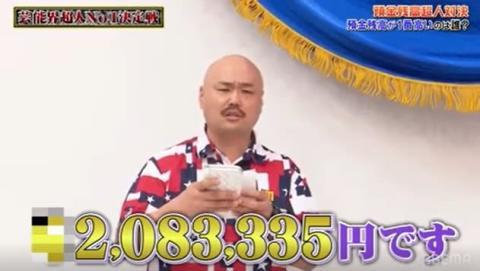 クロちゃん、印税生活で預金が大幅増 最高月収は「800万円」